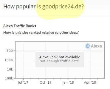 Análise do ranking do alexa para o site goodprice24.de