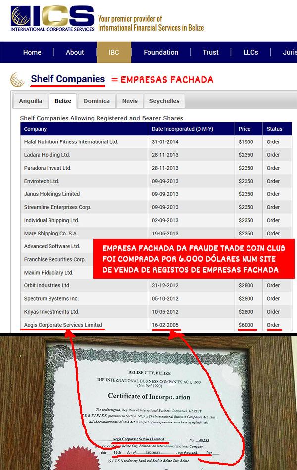 Empresa fachada AEGIS CORPORATE SERVICES LIMITED exposta (fonte: tenhodividas.com)