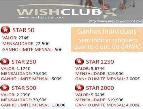 Plano de Compensação da Wishclub. Não é preciso convidar novos otários ou vender produtos para ganhar dinheiro. O dinheiro cai do céu!