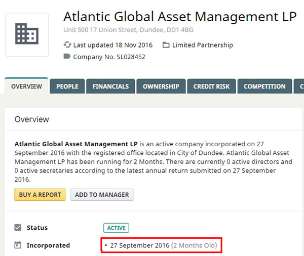 Registo da empresa fanstama Atlantic Global Asset Management na Inglaterra.