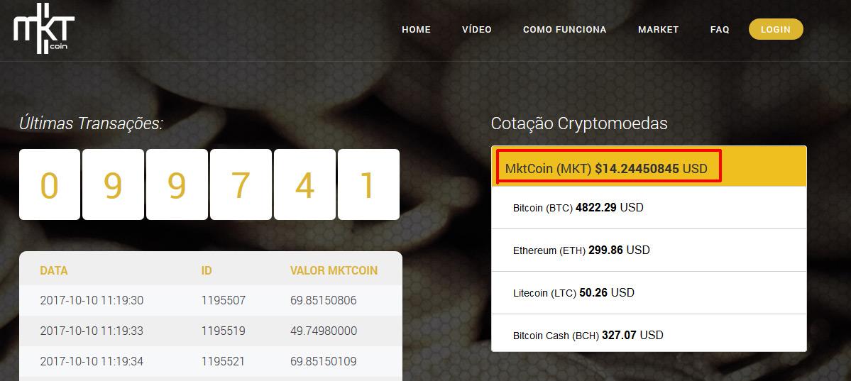Valor da Mktcoin no site mktcoin.org é falso. Moeda virtual vale 0 dólares.